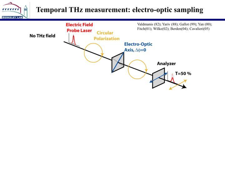 Temporal THz measurement: electro-optic sampling