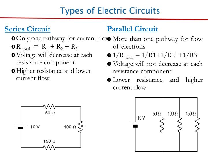 Amazing Different Types Of Electric Circuits Photos - Everything You ...