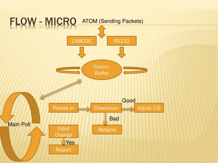 Flow - Micro
