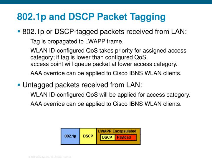 802.1p and DSCP Packet Tagging
