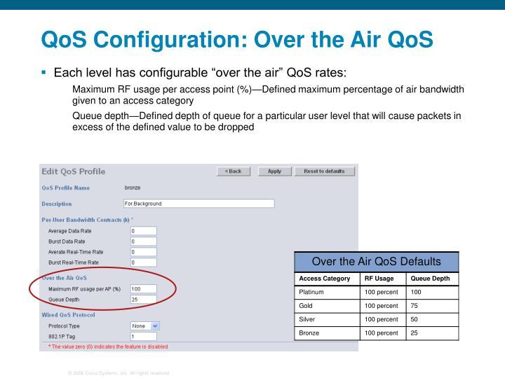 QoS Configuration: Over the Air QoS