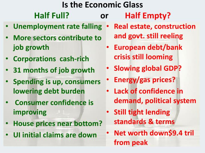 Is the Economic Glass