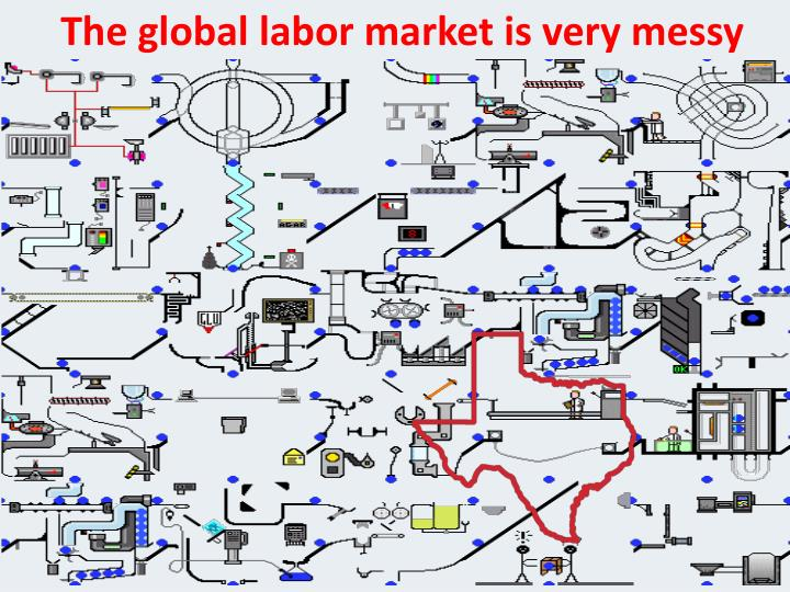 The global labor market is very messy