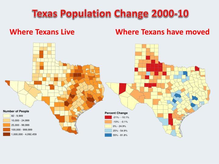 Texas Population Change 2000-10