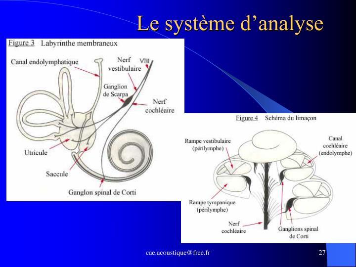Le système d'analyse