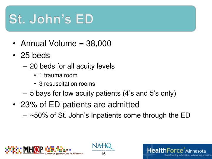 St. John's ED