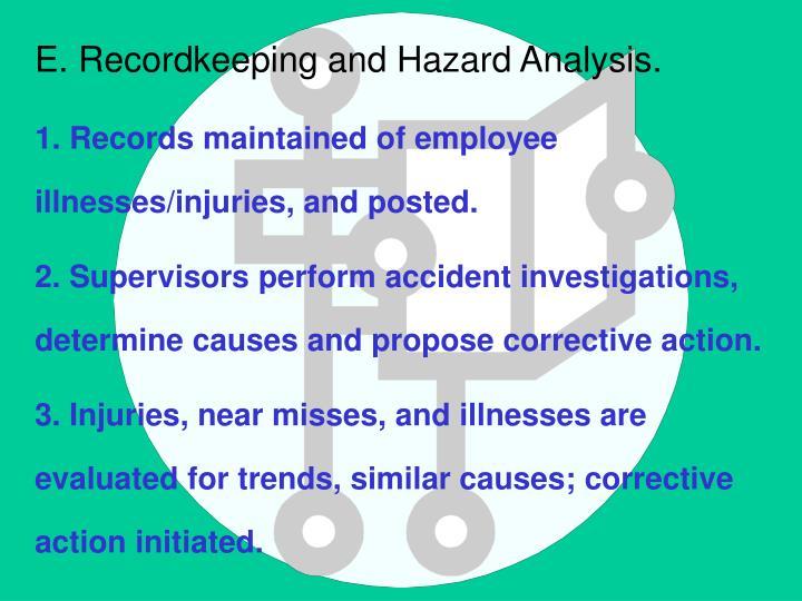 E. Recordkeeping and Hazard Analysis.