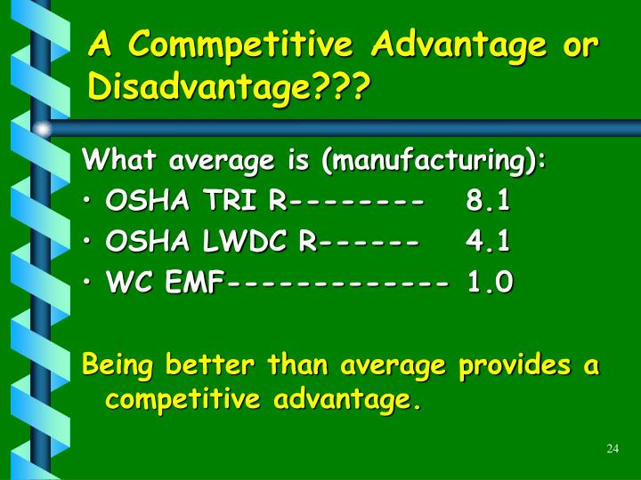 A Commpetitive Advantage or Disadvantage???