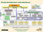 portal architecture and interfaces