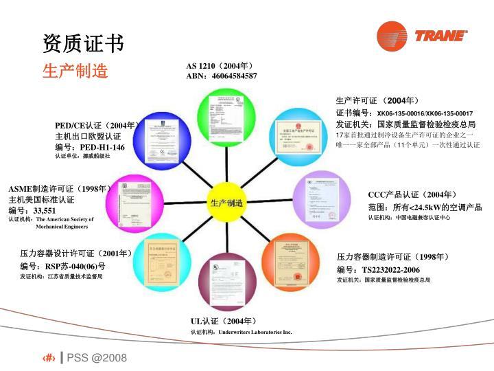 生产许可证 (