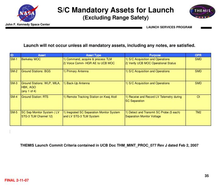S/C Mandatory Assets for Launch