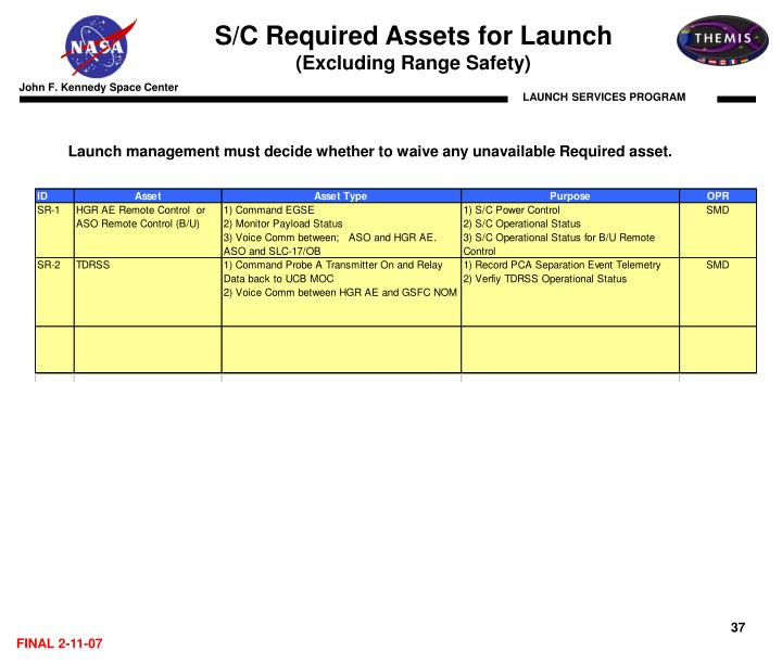 S/C Required Assets for Launch