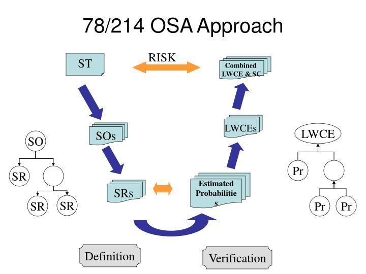 78/214 OSA Approach