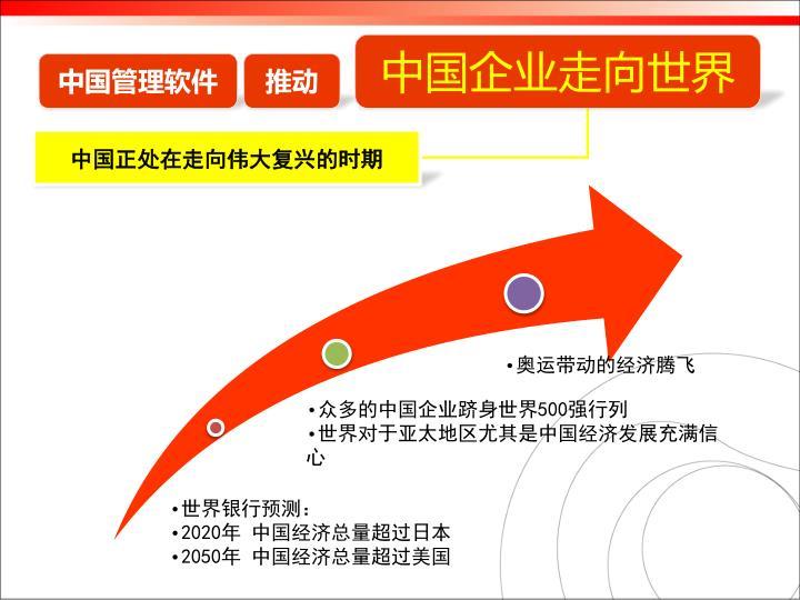 中国企业走向世界