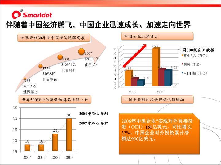 伴随着中国经济腾飞,中国企业迅速成长、加速走向世界