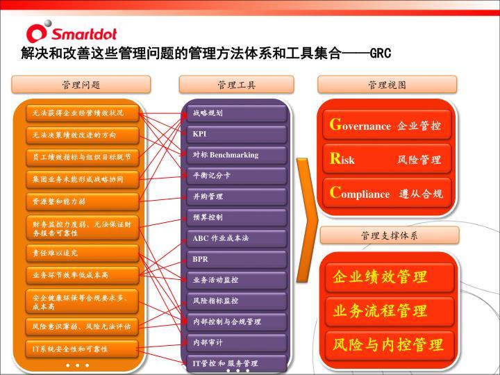 解决和改善这些管理问题的管理方法体系和工具集合