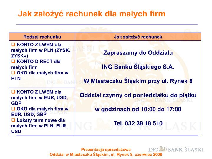 Jak założyć rachunek dla małych firm