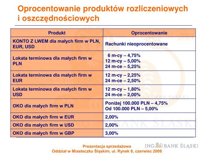 Oprocentowanie produktów rozliczeniowych i oszczędnościowych