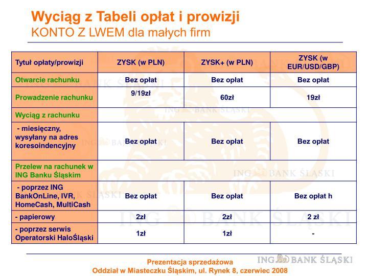 Wyciąg z Tabeli opłat i prowizji
