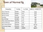 town of normal eg