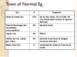 town of normal eg3
