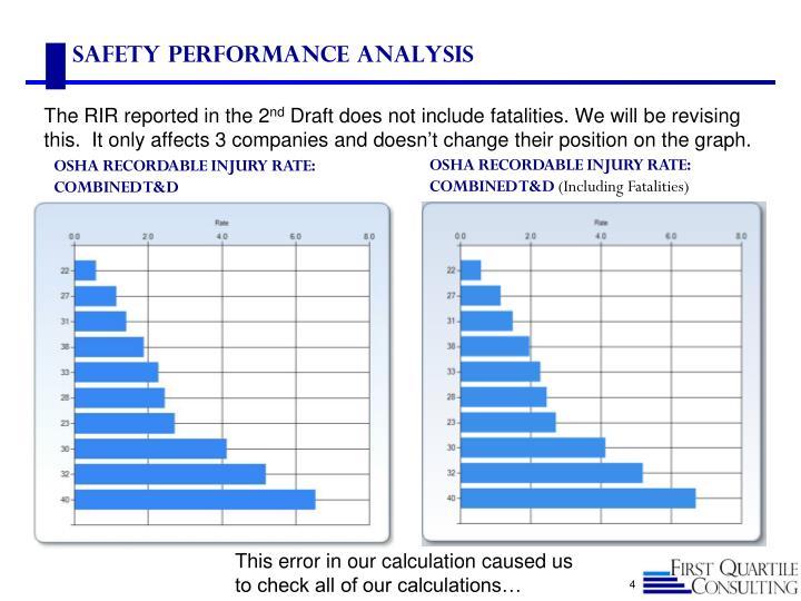 Safety performance Analysis
