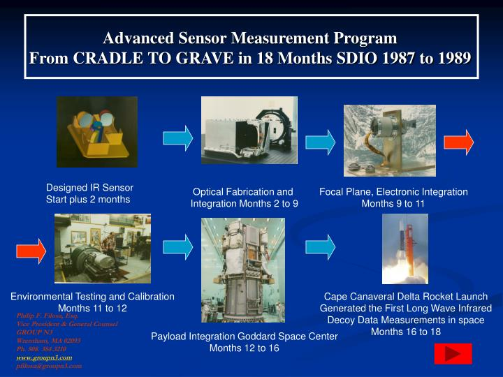 Advanced Sensor Measurement Program