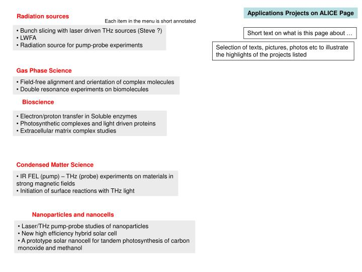 Applications Projects on ALICE Page