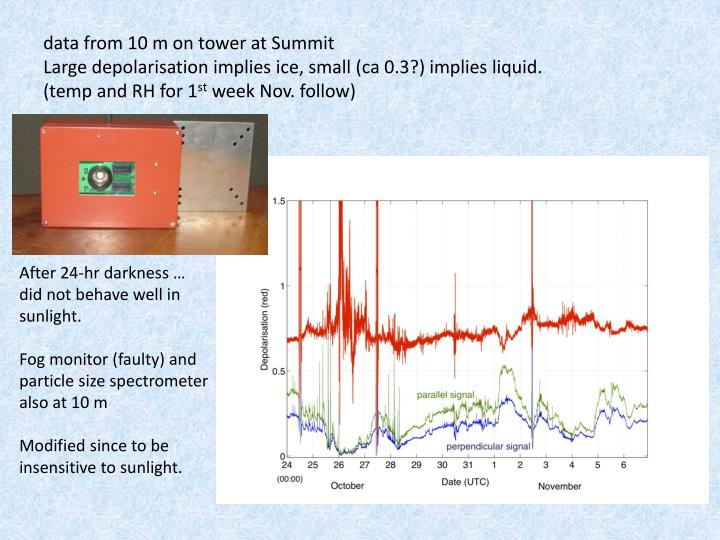 data from 10 m on tower at Summit
