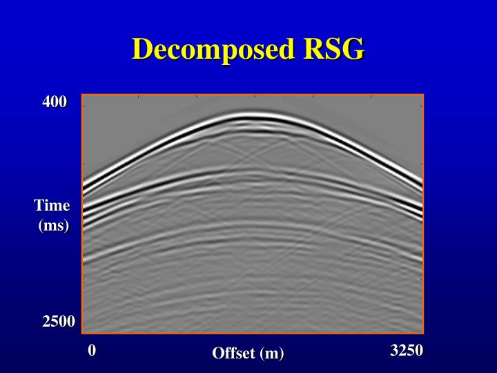 Decomposed RSG