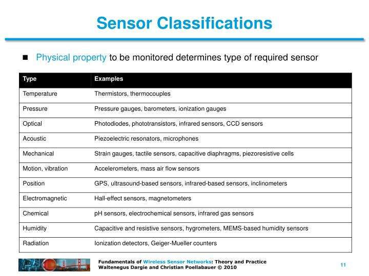 Sensor Classifications