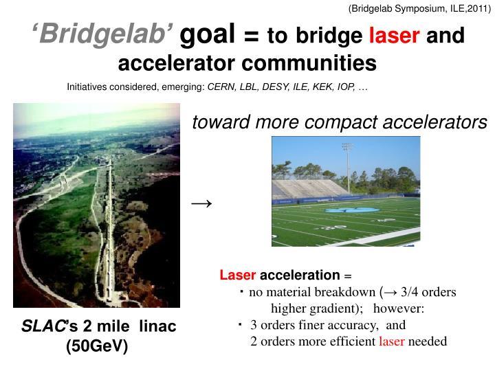 (Bridgelab Symposium, ILE,2011)