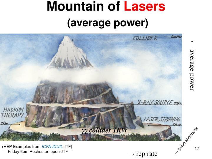 Mountain of