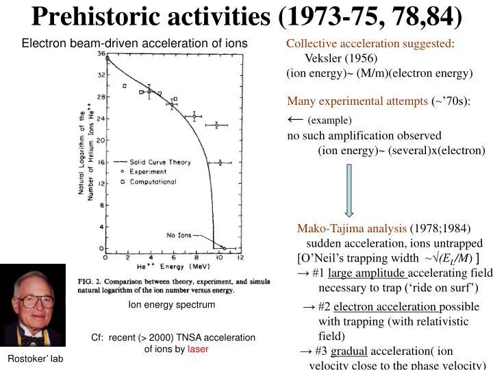 Prehistoric activities (1973-75, 78,84)