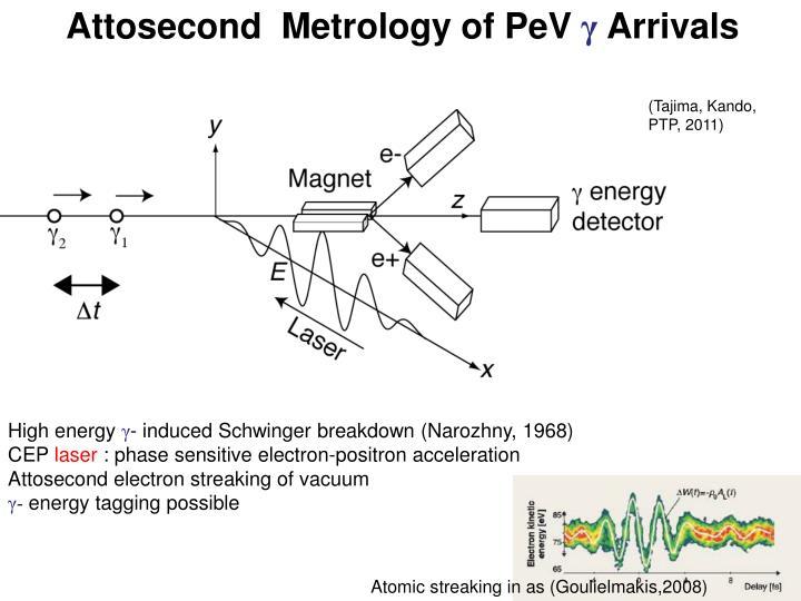 Attosecond  Metrology of PeV