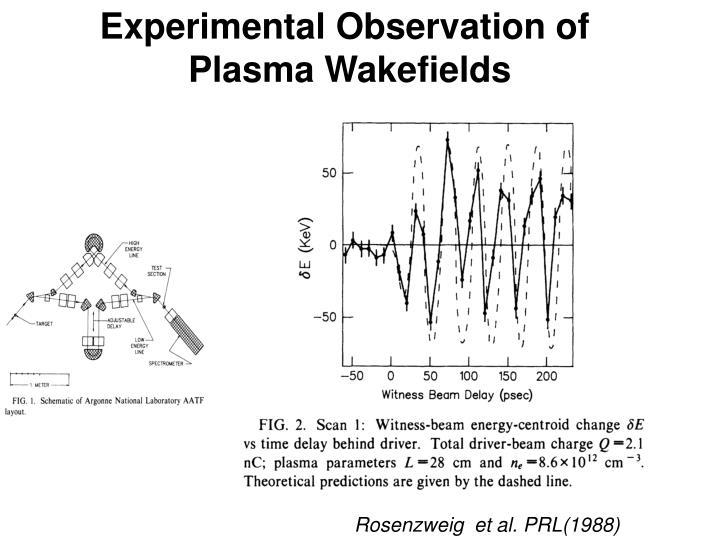 Experimental Observation of