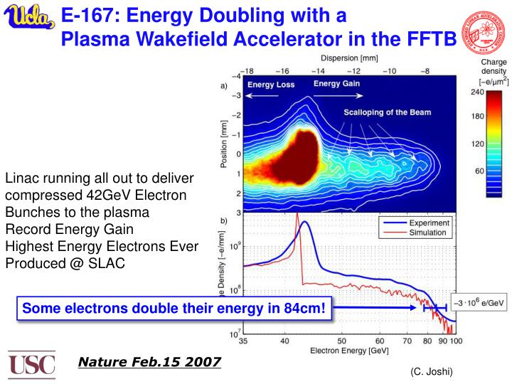 E-167: Energy Doubling with a