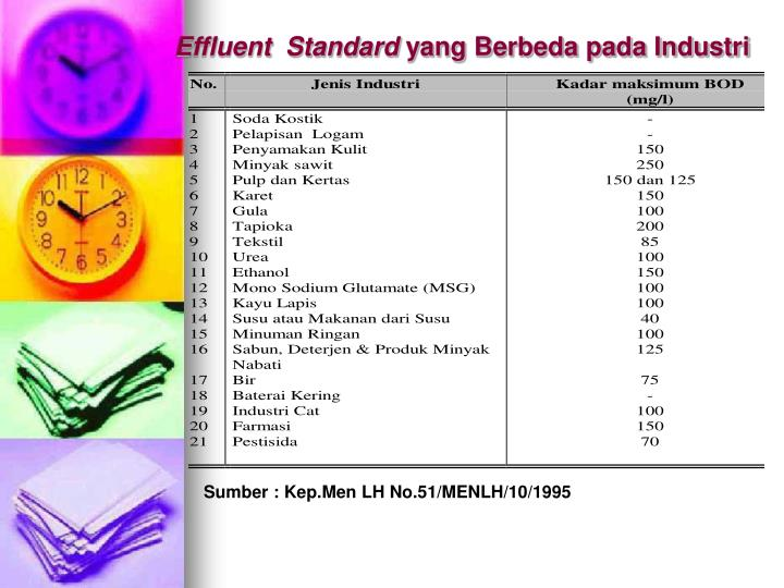 Effluent  Standard