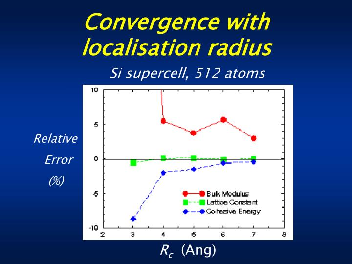 Convergence with localisation radius