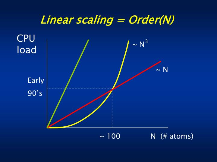 Linear scaling order n