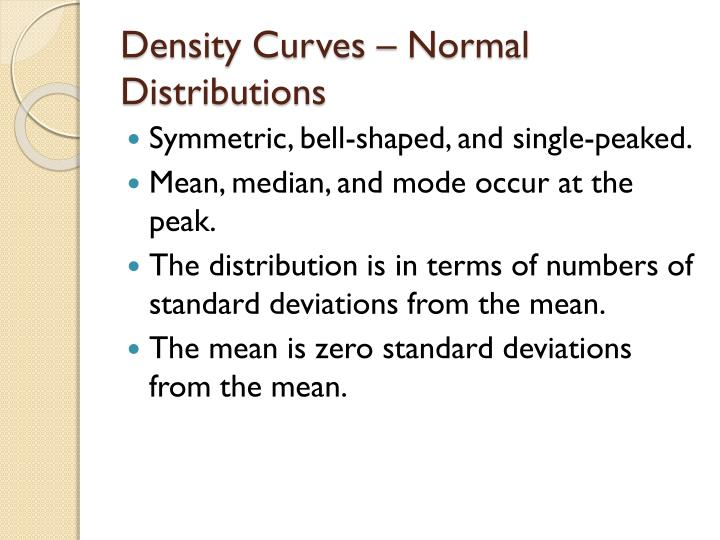 Density Curves – Normal Distributions