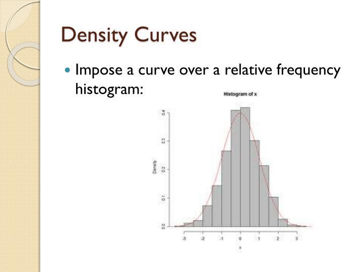 Density curves1