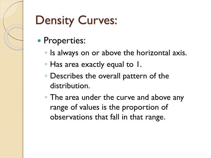 Density Curves: