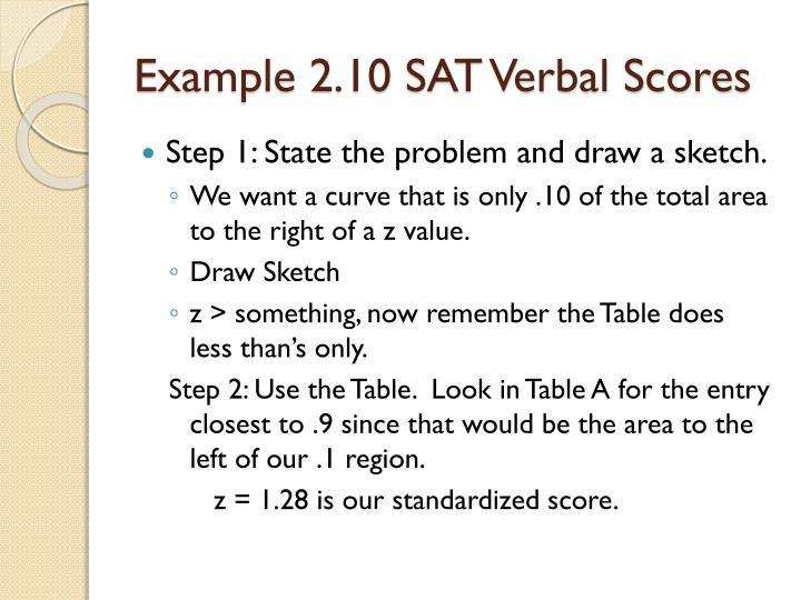 Example 2.10 SAT Verbal Scores