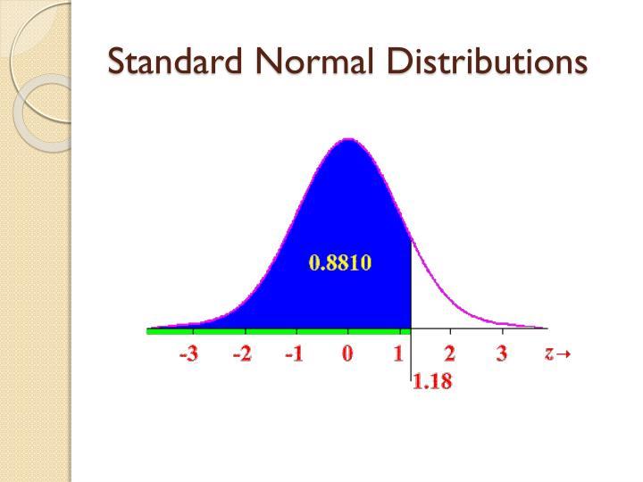 Standard Normal Distributions