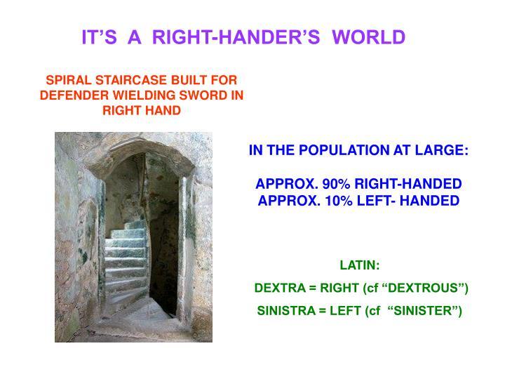 IT'S  A  RIGHT-HANDER'S  WORLD