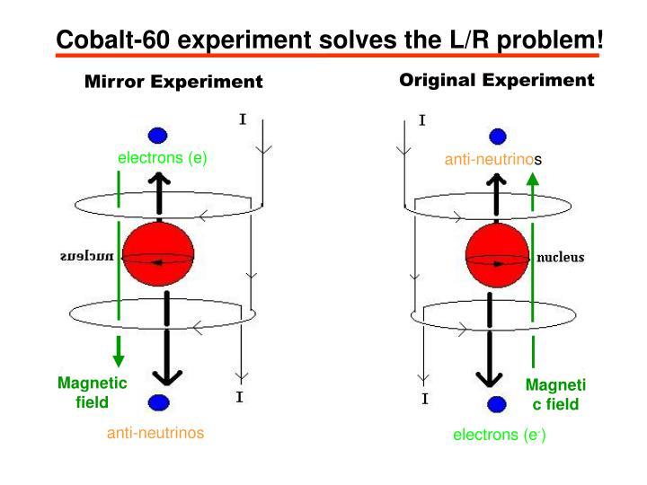 Mirror Experiment