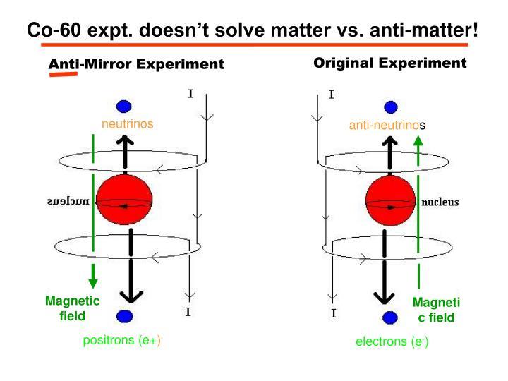Anti-Mirror Experiment