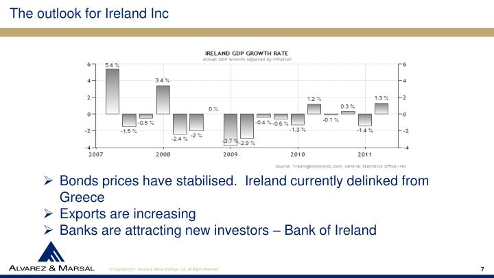 The outlook for Ireland Inc