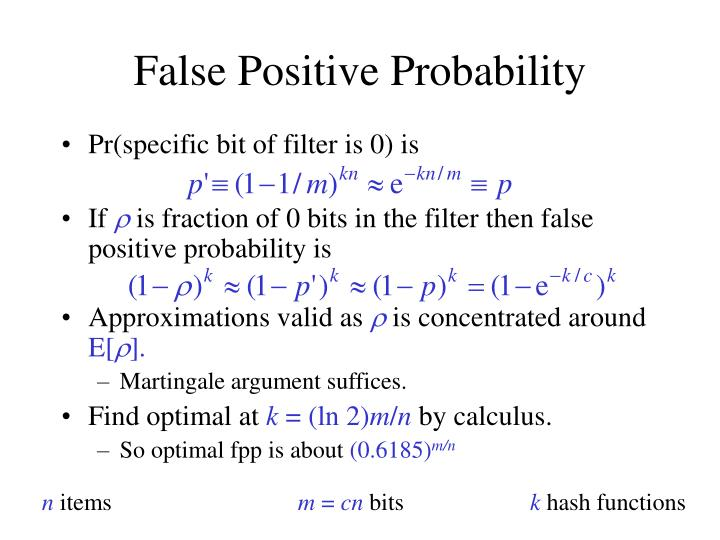 False Positive Probability